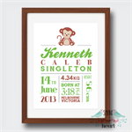 Monkey Birth Stat Nursery Print