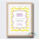 Chevron Birth Stat Nursery Print