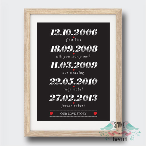 Love Story Wedding Anniversary Date Wall Art Print Spunk And Heart