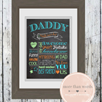CHALKBOARD FATHERS DAY PRINT A4 GREAT GIFT IDEA OPTION TO PERSONALISE